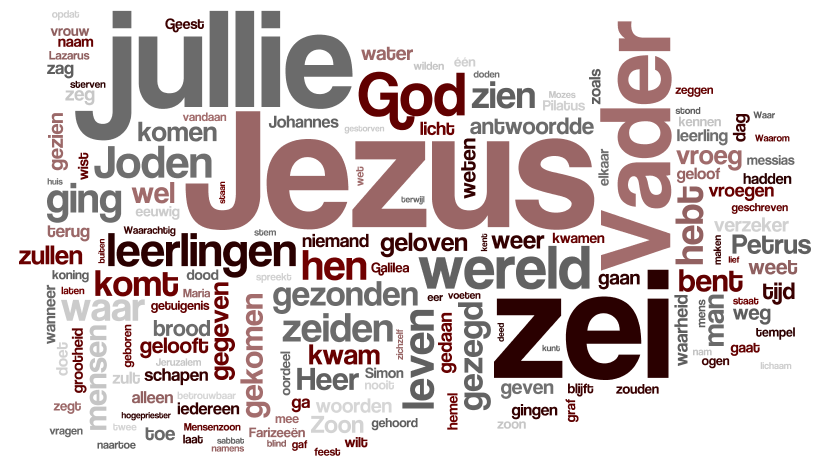Wordle-Johannes